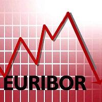 La «riforma» dell'Euribor che diventa ibrido: ma cosa cambia per i mutui?
