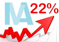 Mutui e IVA: cosa cambia dal 1 ottobre?